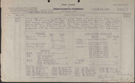 10/Essex War Diary excerpt showing casualties for October, including B.D. Skelton (Source: National Archives)